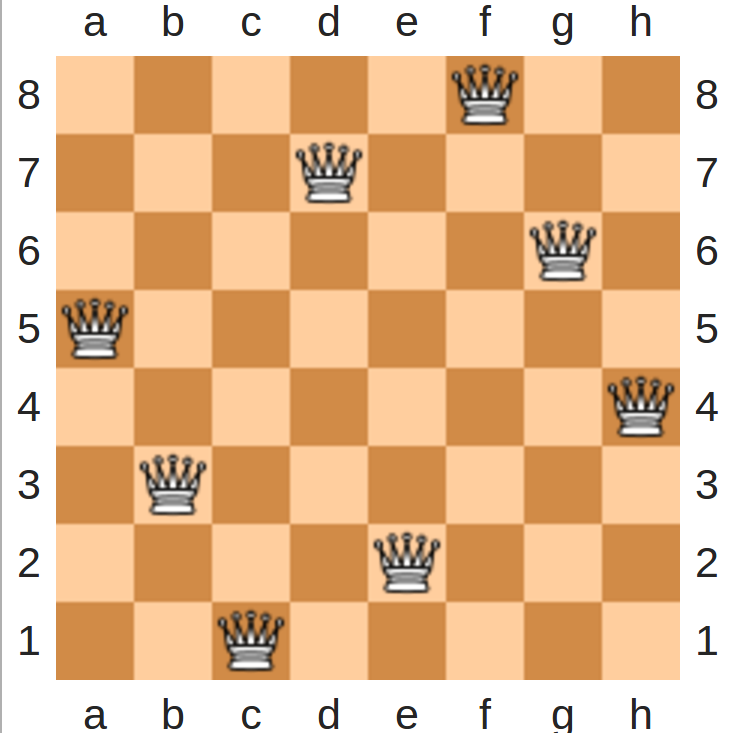 Eight Queens Puzzle – Six Lines